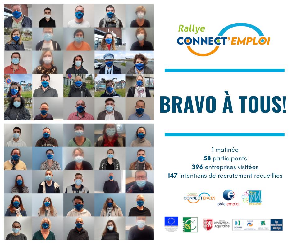 Bilan Rallye Connect'Emploi